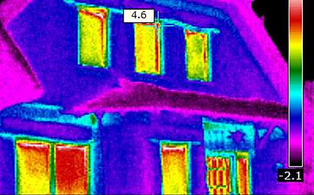 thermografische Analysen